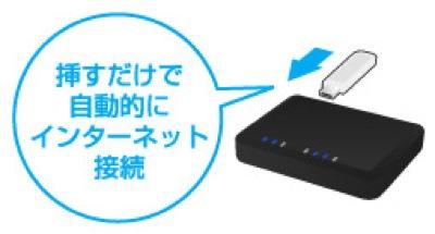 ネットワークカメラ無線ルーター000
