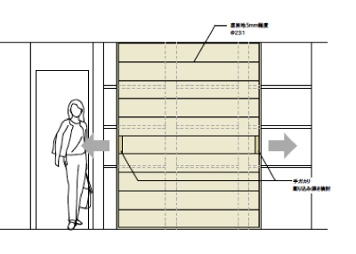 藤沢市「T」様邸では、厨房の背面に大型の建具(幅1820、高さ2400)を目隠しスクリーン として配置することになりました。 普通は二枚の引き違い建具にしますが、デザイン、意匠と使い勝手を考えて このようなスタイルを設計 […]