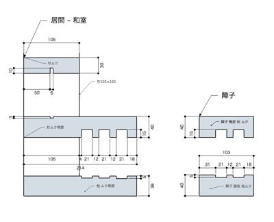 注文住宅の和室は材質寸法等を一個づつ材木屋さんに指示しなければなりません。 (出入り枠:部屋の入口の建具の外側の木材です。) 壁の納まりを考えて、施主様、大工職と打ち合わせ後に そのための部材図(施工図)を書いて寸法を指 […]