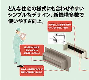 壁付け防風ポスト口1