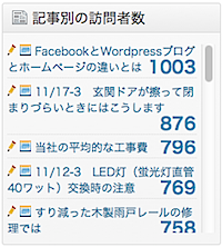 Wordpressブログ4