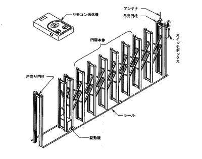大型電動門扉2